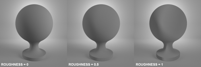 3ds max roughness параметр